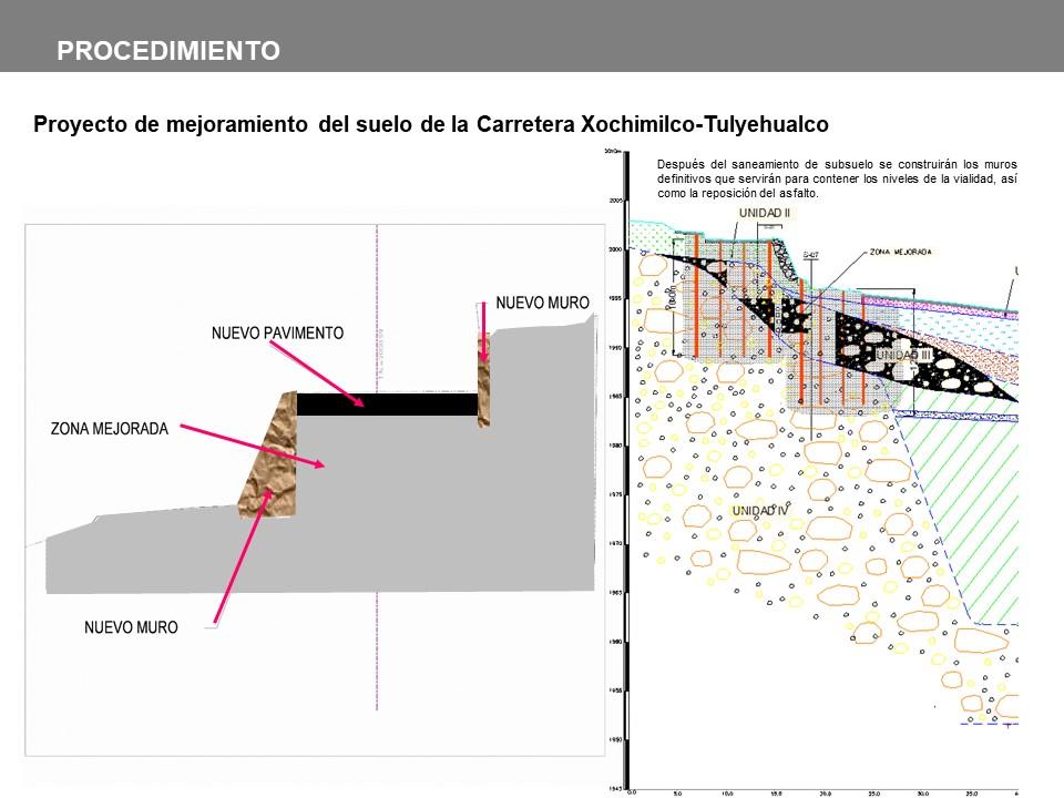 REHABILITACIÓN CARRETERA XOCHIMILCO-TULYEHUALCO.jpg