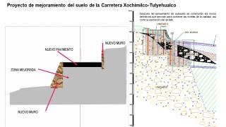 Avanza reconstrucción de carretera Xochimilco Tulyehualco